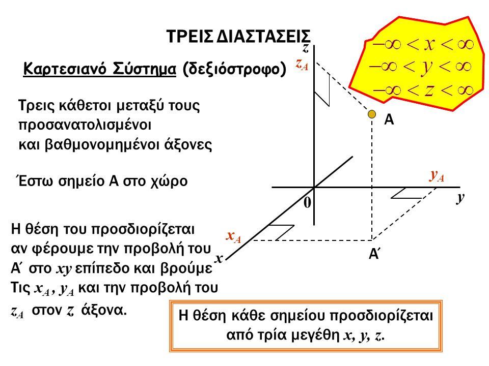 ΟΡΙΣΜΕΝΑ ΟΛΟΚΛΗΡΩΜΑΤΑ Παραδείγματα Φυσικής ΡΟΠΗ ΑΔΡΑΝΕΙΑΣ riri mimi O Στην περίπτωση σημειακών μαζών (διάκριτη κατανομή μάζας) η ροπή αδράνειας του συστήματος ως προς άξονα Ο δίνεται από τη σχέση: όπου m i η μάζα κάθε σωματιδίου και r i η απόστασή του από τον άξονα Ο.