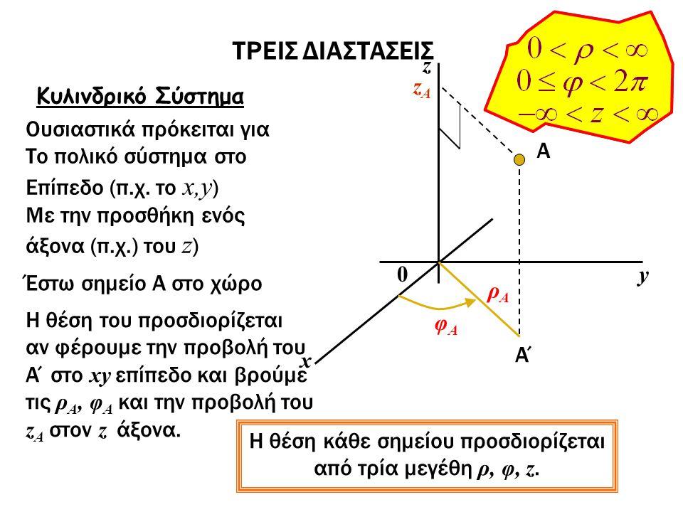Σχέση συντεταγμένων Κυλινδρικού και Καρτεσιανού Συστήματος Α y x 0 z Α΄ z ΤΡΕΙΣ ΔΙΑΣΤΑΣΕΙΣ ρ φ Από το σχήμα, αλλά και από τις σχέσεις τις οποίες βρήκαμε για το πολικό σύστημα στο επίπεδο έχουμε: