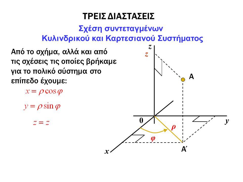 Σχέση συντεταγμένων Κυλινδρικού και Καρτεσιανού Συστήματος Α y x 0 z Α΄ z ΤΡΕΙΣ ΔΙΑΣΤΑΣΕΙΣ ρ φ Από το σχήμα, αλλά και από τις σχέσεις τις οποίες βρήκα
