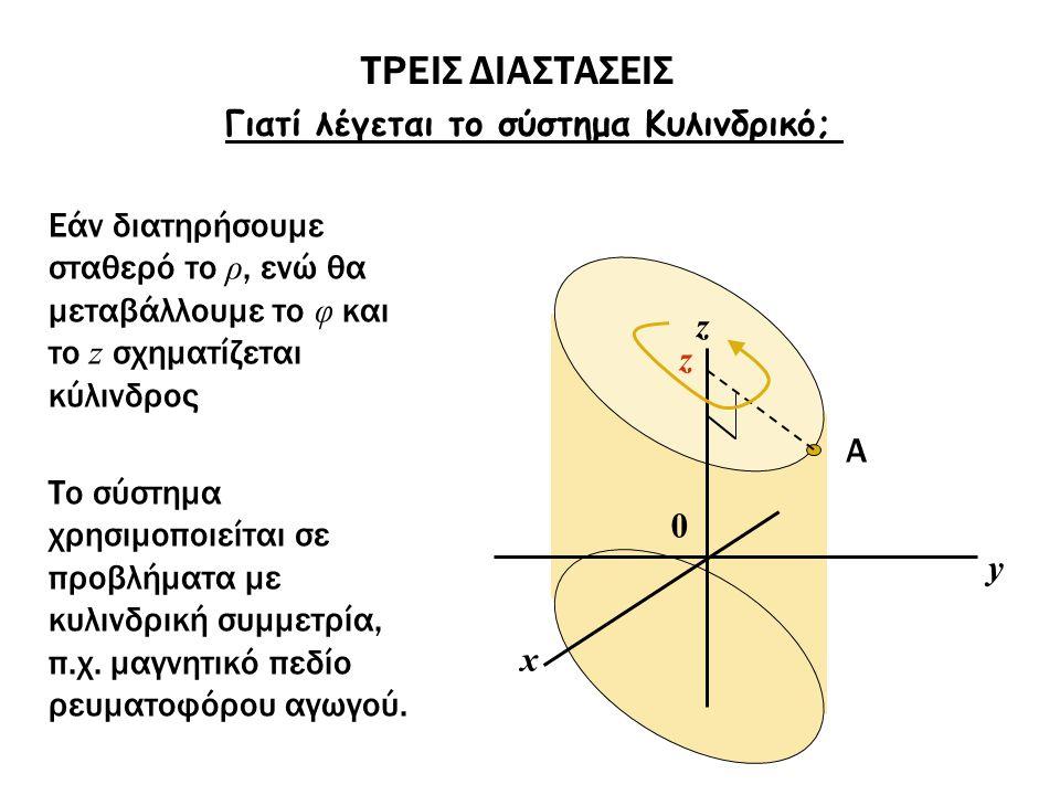 Γιατί λέγεται το σύστημα Κυλινδρικό; Α y x 0 z z ΤΡΕΙΣ ΔΙΑΣΤΑΣΕΙΣ Εάν διατηρήσουμε σταθερό το ρ, ενώ θα μεταβάλλουμε το φ και το z σχηματίζεται κύλινδ