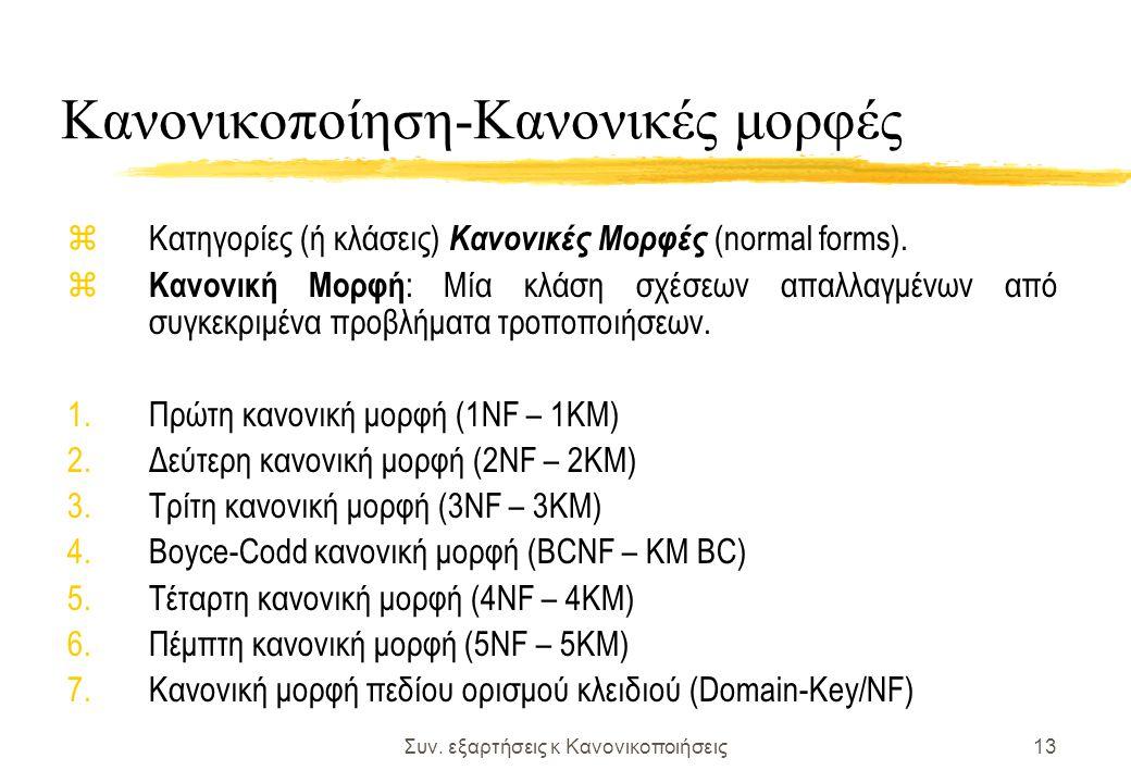Συν. εξαρτήσεις κ Κανονικοποιήσεις13 Κανονικοποίηση-Κανονικές μορφές zΚατηγορίες (ή κλάσεις) Κανονικές Μορφές (normal forms). z Κανονική Μορφή : Μία κ