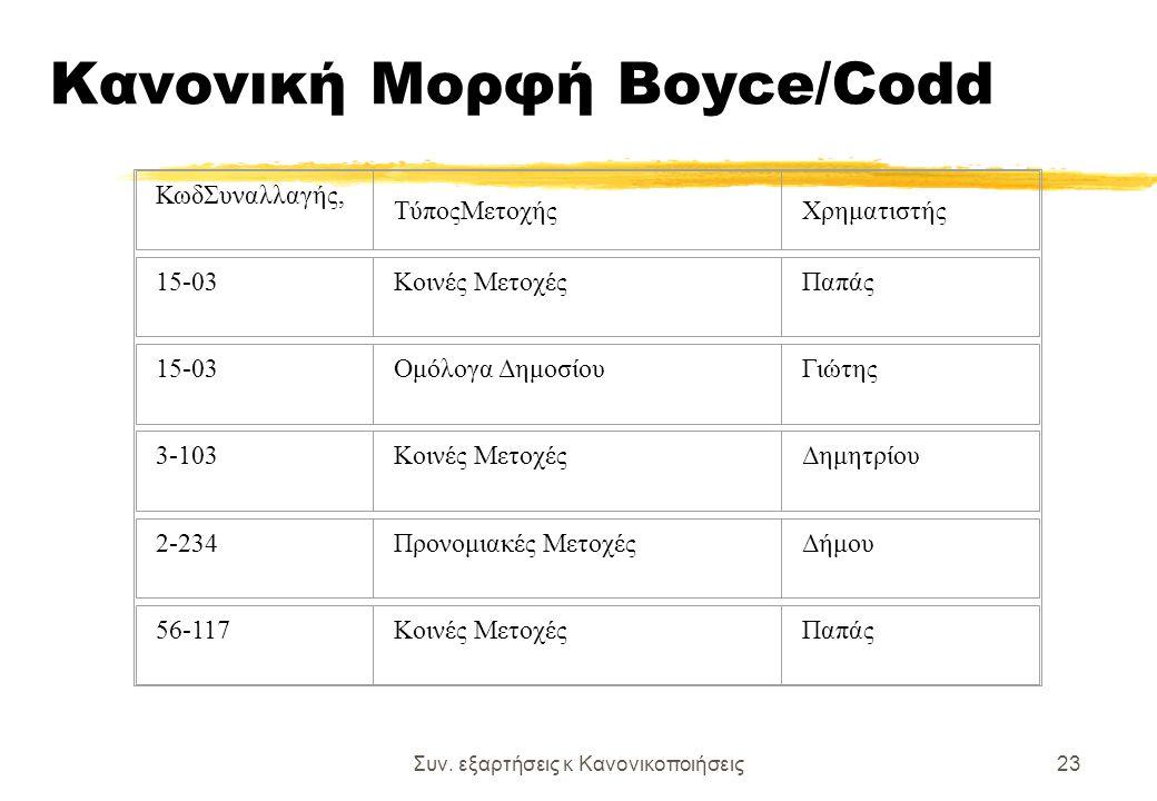 Συν. εξαρτήσεις κ Κανονικοποιήσεις23 Κανονική Μορφή Boyce/Codd ΚωδΣυναλλαγής, ΤύποςΜετοχήςΧρηματιστής 15-03Κοινές ΜετοχέςΠαπάς 15-03Ομόλογα ΔημοσίουΓι