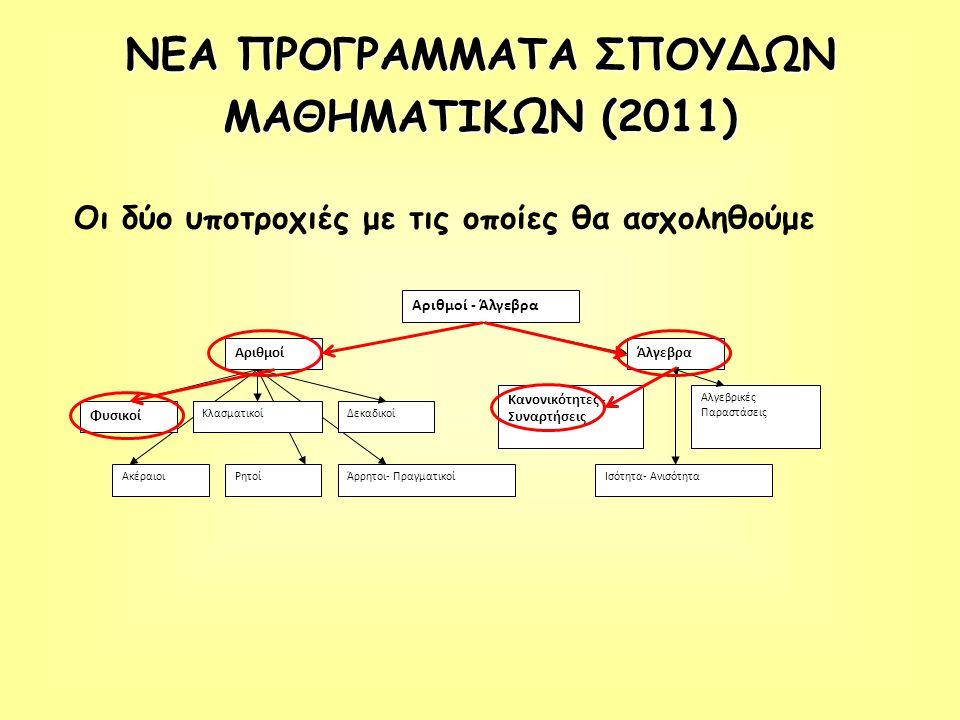ΝΕΑ ΠΡΟΓΡΑΜΜΑΤΑ ΣΠΟΥΔΩΝ ΜΑΘΗΜΑΤΙΚΩΝ (2011) Οι δύο υποτροχιές με τις οποίες θα ασχοληθούμε Αριθμοί - Άλγεβρα ΑριθμοίΆλγεβρα Φυσικοί Αλγεβρικές Παραστάσ