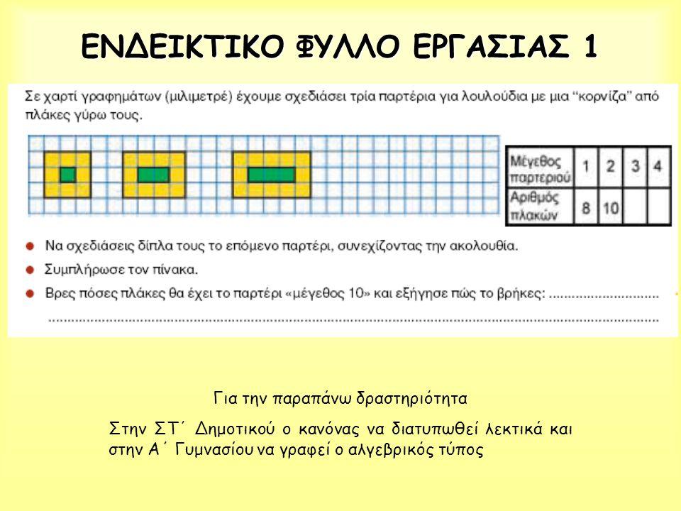 ΕΝΔΕΙΚΤΙΚΟ ΦΥΛΛΟ ΕΡΓΑΣΙΑΣ 1 Για την παραπάνω δραστηριότητα Στην ΣΤ΄ Δημοτικού ο κανόνας να διατυπωθεί λεκτικά και στην Α΄ Γυμνασίου να γραφεί ο αλγεβρ