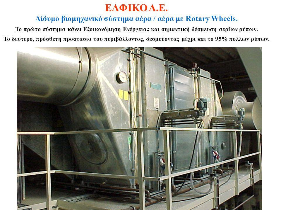 ΕΛΦΙΚΟ Α.Ε.Δίδυμο βιομηχανικό σύστημα αέρα / αέρα με Rotary Wheels.
