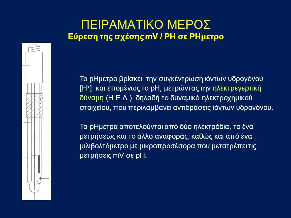 ΠΕΙΡΑΜΑΤΙΚΟ ΜΕΡΟΣ Εύρεση της σχέσης mV / ΡΗ σε ΡΗμετρο Το pΗμετρο βρίσκει την συγκέντρωση ιόντων υδρογόνου [Η + ] και επομένως το pΗ, μετρώντας την ηλ