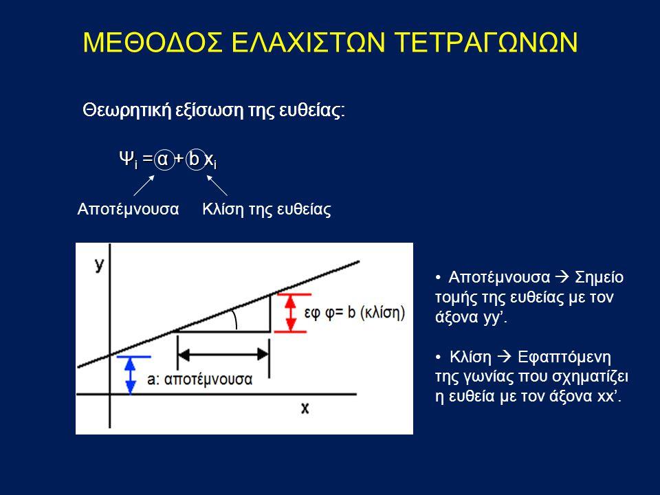 ΜΕΘΟΔΟΣ ΕΛΑΧΙΣΤΩΝ ΤΕΤΡΑΓΩΝΩΝ Ψ i = α + b x i Θεωρητική εξίσωση της ευθείας: ΑποτέμνουσαΚλίση της ευθείας Θεωρητική εξίσωση της ευθείας: Αποτέμνουσα 