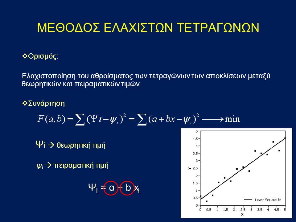 ΥΠΟΛΟΓΙΣΜΟΣ a, b, r Αποτέμνουσα:Κλίση: Συντελεστής γραμμικής συσχέτισης: Θετική γραμμική συσχέτιση r>0, b>0 Αρνητική γραμμική συσχέτιση r<0, b<0