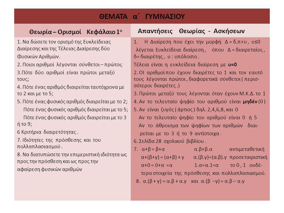 ΘΕΜΑΤΑ α΄ ΓΥΜΝΑΣΙΟΥ Θεωρία – Ορισμοί Κεφάλαιο 1 ο 1. Να δώσετε τον ορισμό της Ευκλείδειας Διαίρεσης και της Τέλειας Διαίρεσης δύο Φυσικών Αριθμών. 2.