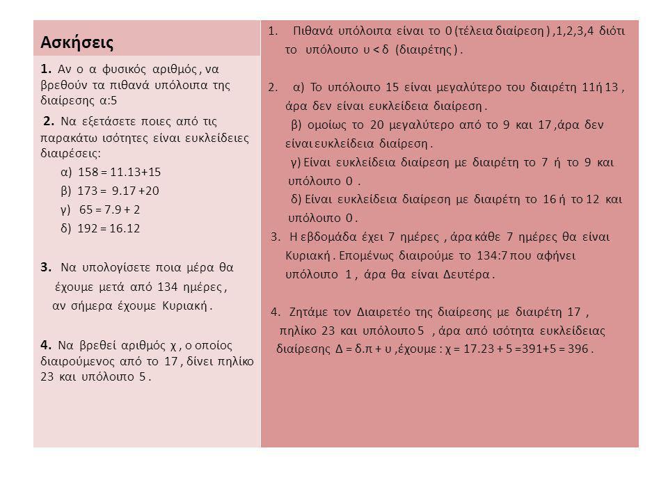 Ασκήσεις 1.Πιθανά υπόλοιπα είναι το 0 (τέλεια διαίρεση ),1,2,3,4 διότι το υπόλοιπο υ < δ (διαιρέτης ). 2.α) Το υπόλοιπο 15 είναι μεγαλύτερο του διαιρέ
