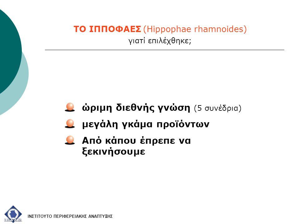ΤΟ ΙΠΠΟΦΑΕΣ (Hippophae rhamnoides) μεγάλη γκάμα προϊόντων Από κάπου έπρεπε να ξεκινήσουμε ώριμη διεθνής γνώση (5 συνέδρια) ΙΝΣΤΙΤΟΥΤΟ ΠΕΡΙΦΕΡΕΙΑΚΗΣ ΑΝΑΠΤΥΞΗΣ γιατί επιλέχθηκε;