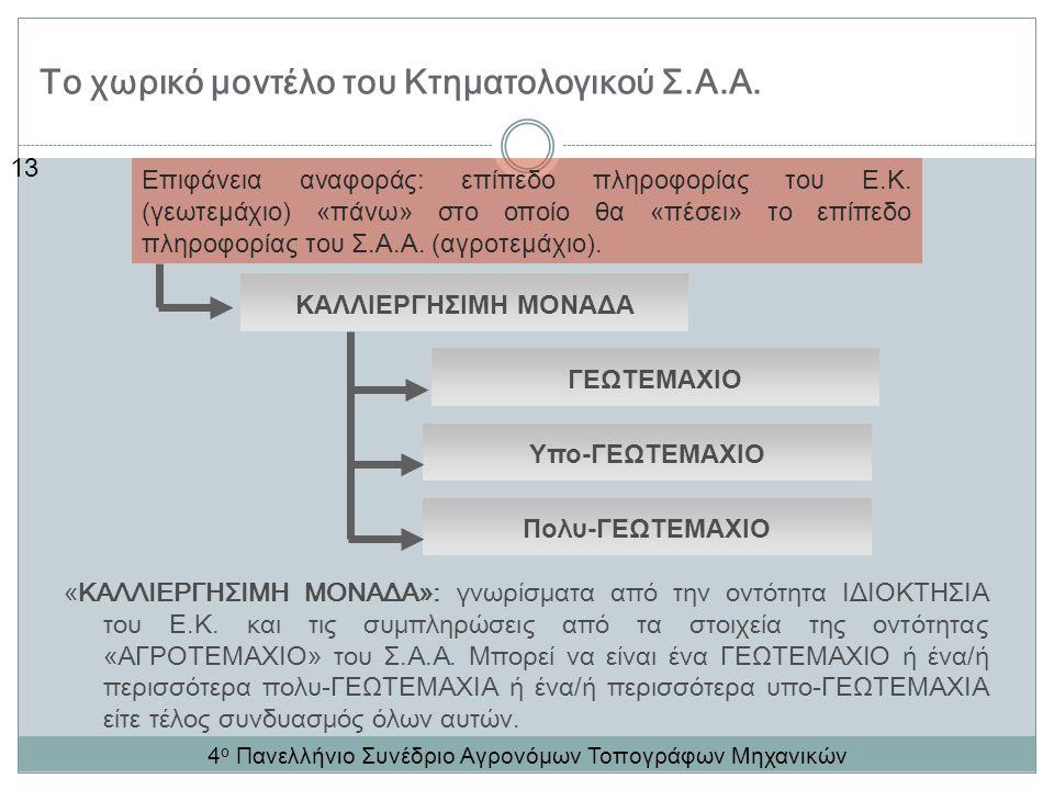 13 Το χωρικό μοντέλο του Κτηματολογικού Σ.Α.Α.Επιφάνεια αναφοράς: επίπεδο πληροφορίας του Ε.Κ.