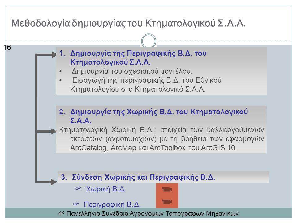 16 Μεθοδολογία δημιουργίας του Κτηματολογικού Σ.Α.Α.
