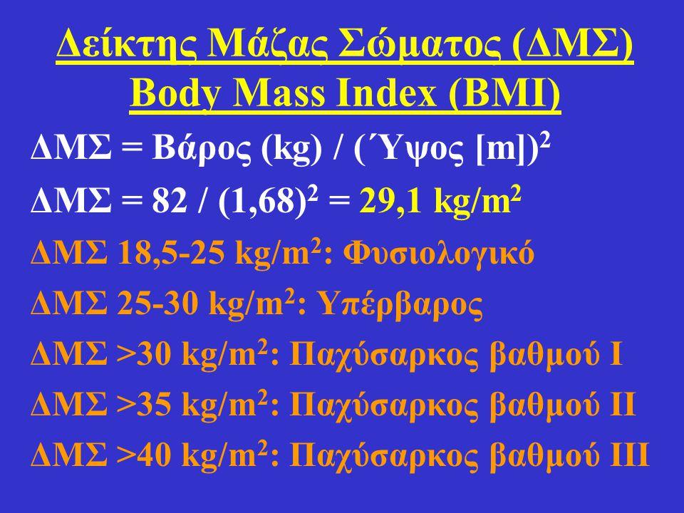 ΥΠΕΡΤΑΣΙΚΗ ΑΜΦΙΒΛΗΣΤΡΟΕΙΔΟΠΑΘΕΙΑ ΒΑΘΜΟΣ 1: Ελαφρά στένωση αρτηριολίων αμφ/δούς ΒΑΘΜΟΣ 2: Περαιτέρω στένωση & σκλήρυνση τοιχώματος αρτηριολίων & σημείο Gunn BAΘΜΟΣ 3: Αλλοιώσεις 2ου βαθμού + αιμορραγίες ή/και εξιδρώματα αμφ/δούς ΒΑΘΜΟΣ 4: Αλλοιώσεις 3ου βαθμού + οίδημα οπτικής θηλής