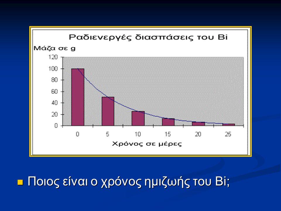 Ποιος είναι ο χρόνος ημιζωής του Bi; Ποιος είναι ο χρόνος ημιζωής του Bi;