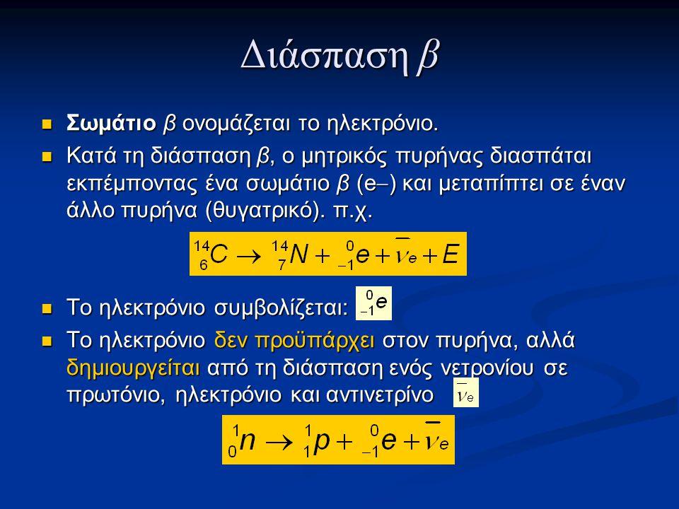 Διάσπαση β Σωμάτιο β ονομάζεται το ηλεκτρόνιο. Σωμάτιο β ονομάζεται το ηλεκτρόνιο. Κατά τη διάσπαση β, ο μητρικός πυρήνας διασπάται εκπέμποντας ένα σω