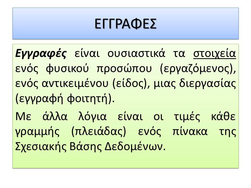 ΕΓΓΡΑΦΕΣΕΓΓΡΑΦΕΣ Εγγραφές είναι ουσιαστικά τα στοιχεία ενός φυσικού προσώπου (εργαζόμενος), ενός αντικειμένου (είδος), μιας διεργασίας (εγγραφή φοιτητ