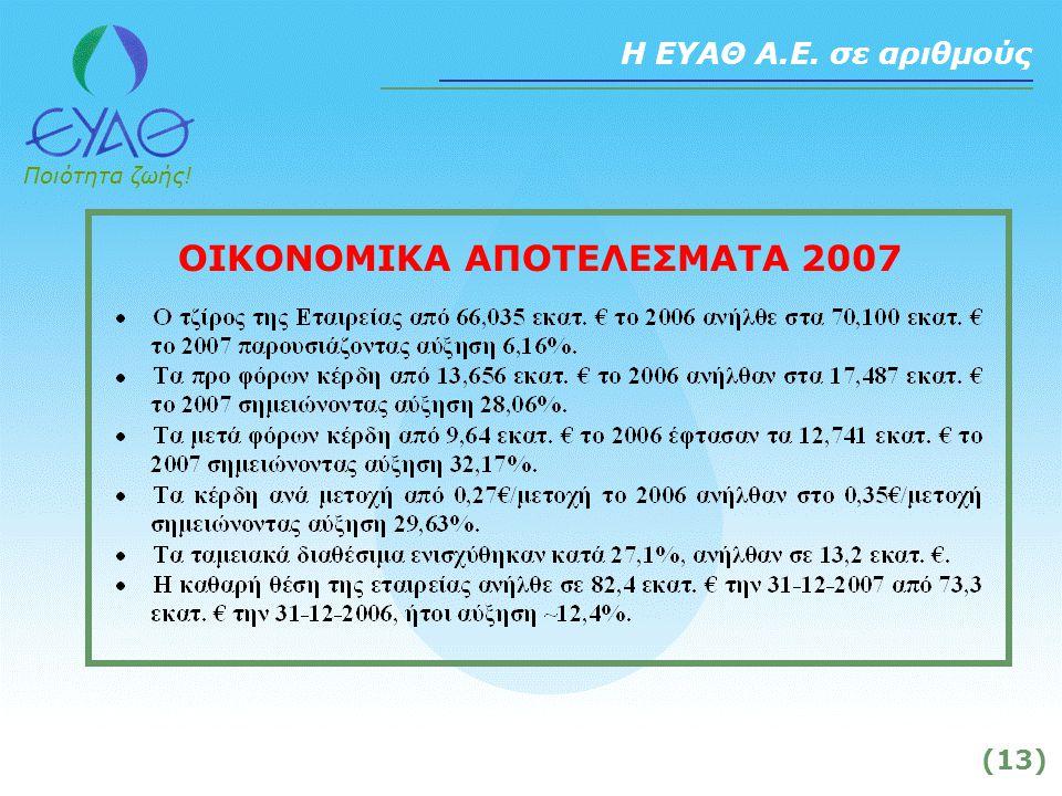 Ποιότητα ζωής! (13) Η ΕΥΑΘ Α.Ε. σε αριθμούς ΟΙΚΟΝΟΜΙΚΑ ΑΠΟΤΕΛΕΣΜΑΤΑ 2007