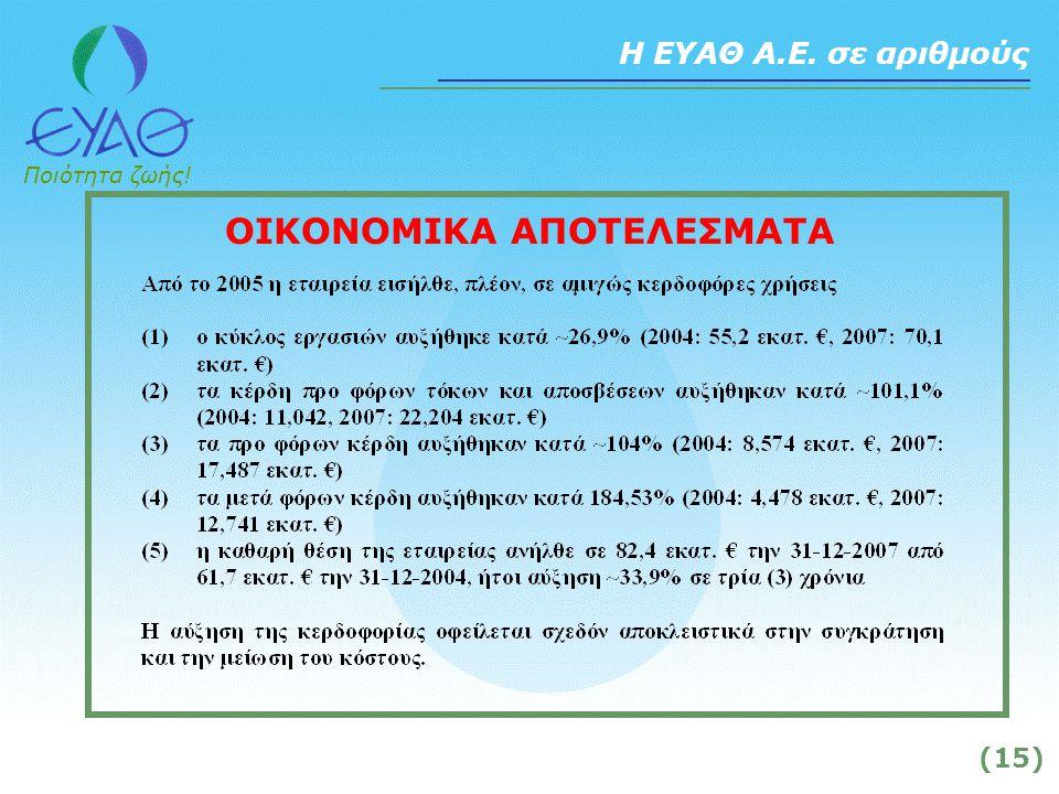 Ποιότητα ζωής! (15) Η ΕΥΑΘ Α.Ε. σε αριθμούς ΟΙΚΟΝΟΜΙΚΑ ΑΠΟΤΕΛΕΣΜΑΤΑ