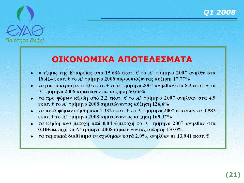 Ποιότητα ζωής! (21) Q1 2008 ΟΙΚΟΝΟΜΙΚΑ ΑΠΟΤΕΛΕΣΜΑΤΑ