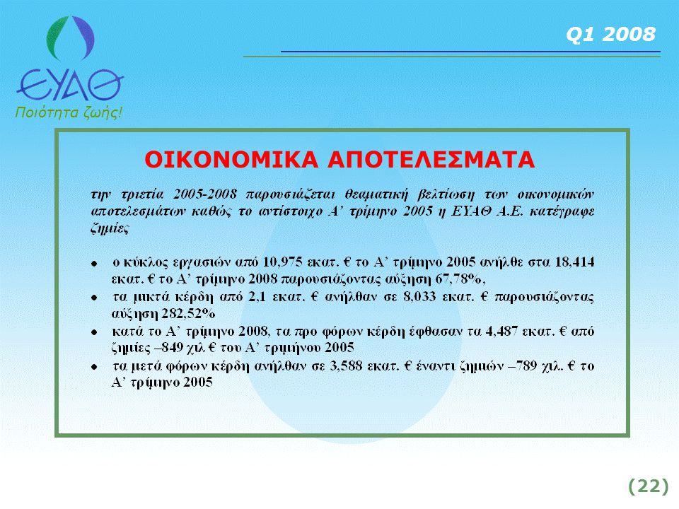 Ποιότητα ζωής! (22) Q1 2008 ΟΙΚΟΝΟΜΙΚΑ ΑΠΟΤΕΛΕΣΜΑΤΑ