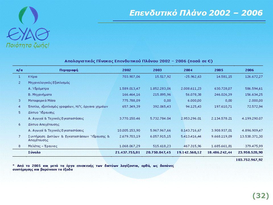 Ποιότητα ζωής! (32) Επενδυτικό Πλάνο 2002 – 2006