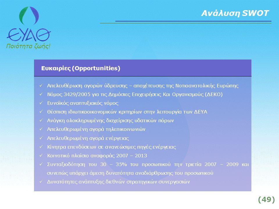Ποιότητα ζωής! (49) Ανάλυση SWOT Ευκαιρίες (Opportunities)