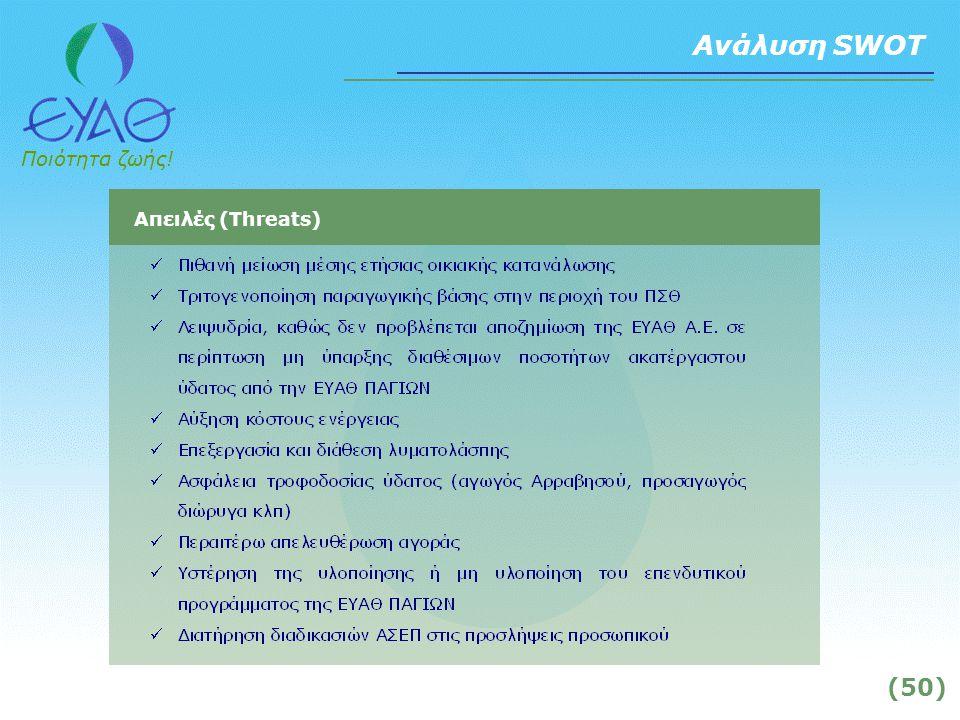Ποιότητα ζωής! (50) Ανάλυση SWOT Απειλές (Threats)