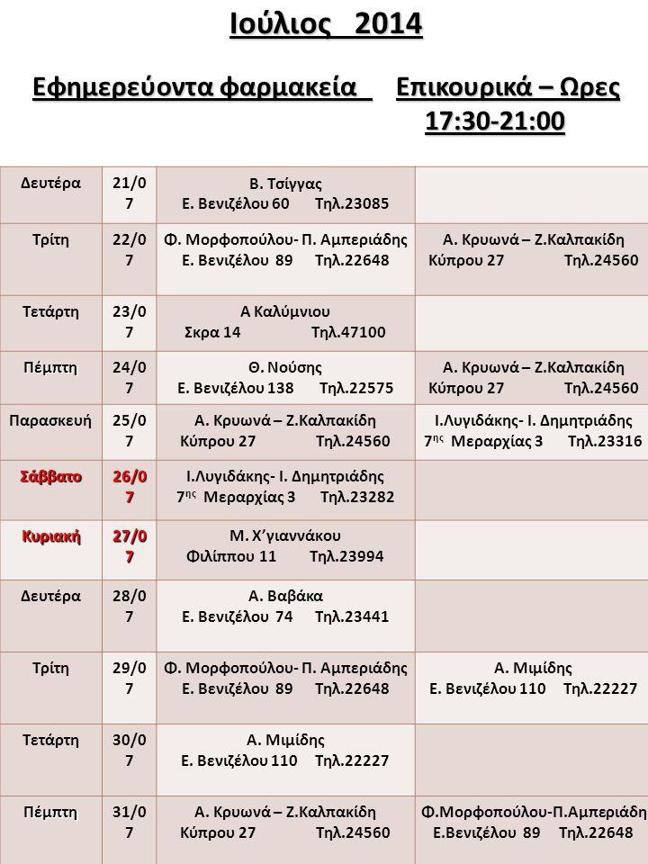 Ιούλιος 2014 Εφημερεύοντα φαρμακεία Επικουρικά – Ωρες 17:30-21:00 Δευτέρα21/0 7 Β. Τσίγγας Ε. Βενιζέλου 60 Τηλ.23085 Τρίτη22/0 7 Φ. Μορφοπούλου- Π. Αμ