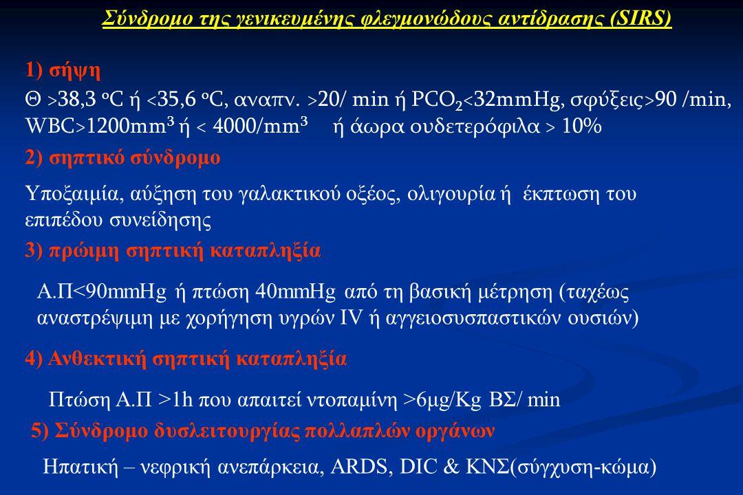 5) Σύνδρομο δυσλειτουργίας πολλαπλών οργάνων Σύνδρομο της γενικευμένης φλεγμονώδους αντίδρασης (SIRS) 1) σήψη Θ >38,3 o C ή 20/ min ή PCO 2 90 /min, WBC>1200mm 3 ή 10% 2) σηπτικό σύνδρομο Υποξαιμία, αύξηση του γαλακτικού οξέος, ολιγουρία ή έκπτωση του επιπέδου συνείδησης 3) πρώιμη σηπτική καταπληξία Α.Π<90mmHg ή πτώση 40mmHg από τη βασική μέτρηση (ταχέως αναστρέψιμη με χορήγηση υγρών IV ή αγγειοσυσπαστικών ουσιών) 4) Ανθεκτική σηπτική καταπληξία Πτώση Α.Π >1h που απαιτεί ντοπαμίνη >6μg/Kg BΣ/ min Ηπατική – νεφρική ανεπάρκεια, ARDS, DIC & ΚΝΣ(σύγχυση-κώμα)