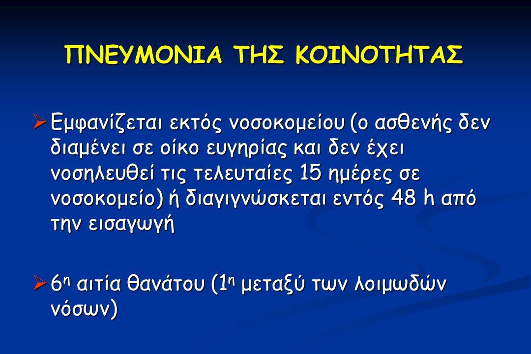 Θεραπεία (ενδονοσοκομειακή) Κοινός θάλαμος  Κεφτριαξόνη ή κεφοταξίμη ή αμπικιλλίνη/σουλμπακτάμη + μακρολίδιο ή + μακρολίδιο ή  Αναπνευστική κινολόνη  Πνευμονία από εισρόφηση: αμπικιλλίνη/σουλμπακτάμη ή κεφαλοσπορίνη β΄ + κλινδαμυκίνη ή μετρονιδαζόλη  Βρογχεκτασίες ή κυστική ίνωση: αντιψευδομοναδική πεκιλλίνη ή καρβαπενέμη ή κεφεπίμη + κινολόνη