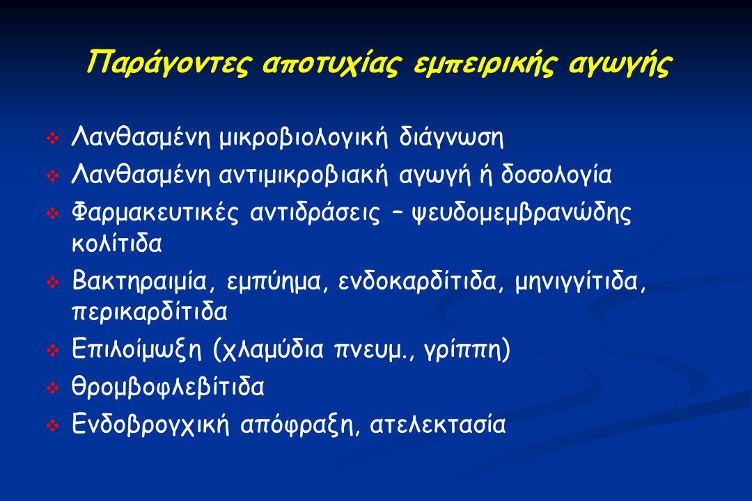 Παράγοντες αποτυχίας εμπειρικής αγωγής   Λανθασμένη μικροβιολογική διάγνωση   Λανθασμένη αντιμικροβιακή αγωγή ή δοσολογία   Φαρμακευτικές αντιδράσεις – ψευδομεμβρανώδης κολίτιδα   Βακτηραιμία, εμπύημα, ενδοκαρδίτιδα, μηνιγγίτιδα, περικαρδίτιδα   Επιλοίμωξη (χλαμύδια πνευμ., γρίππη)   θρομβοφλεβίτιδα   Ενδοβρογχική απόφραξη, ατελεκτασία
