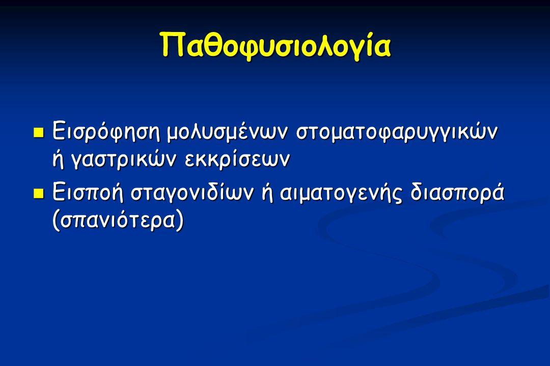 Παθοφυσιολογία Εισρόφηση μολυσμένων στοματοφαρυγγικών ή γαστρικών εκκρίσεων Εισρόφηση μολυσμένων στοματοφαρυγγικών ή γαστρικών εκκρίσεων Εισποή σταγονιδίων ή αιματογενής διασπορά (σπανιότερα) Εισποή σταγονιδίων ή αιματογενής διασπορά (σπανιότερα)