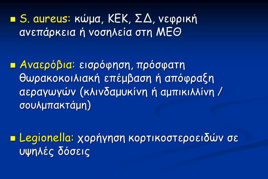 S.aureus: κώμα, ΚΕΚ, ΣΔ, νεφρική ανεπάρκεια ή νοσηλεία στη ΜΕΘ S.