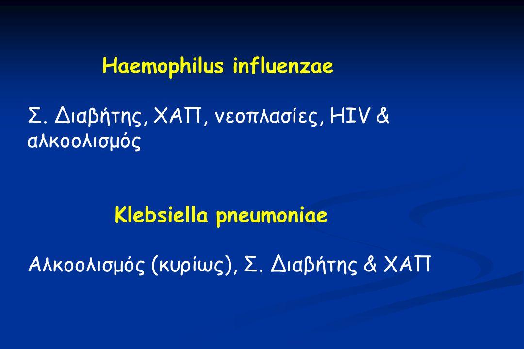 Μυκόπλασμα  Νέοι ενήλικες  < 5% των πνευμονιών σε ηλικιωμένους  Προηγούνται συμπτώματα λοίμωξης ανώτερου αναπνευστικού (φαρυγγαλία συχνά το πρώτο σύμπτωμα)  Επιπλοκές: εξάνθημα, μυριγγίτις & αιμολυτική αναιμία