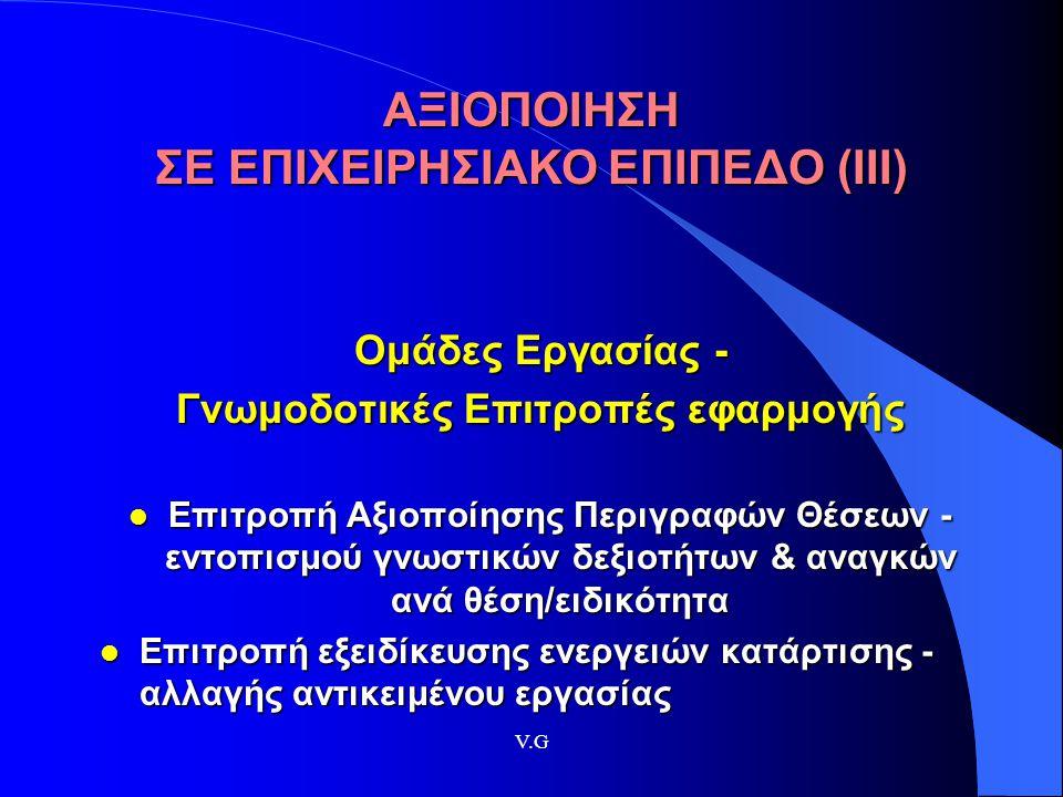 V.G ΑΞΙΟΠΟΙΗΣΗ ΣΕ ΕΠΙΧΕΙΡΗΣΙΑΚΟ ΕΠΙΠΕΔΟ (ΙΙΙ) Ομάδες Εργασίας - Γνωμοδοτικές Επιτροπές εφαρμογής l Επιτροπή Αξιοποίησης Περιγραφών Θέσεων - εντοπισμού