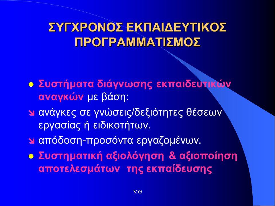 V.G ΕΚΠΑΙΔΕΥΣΗ : ΑΞΟΝΕΣ ΣΥΛΛΟΓΙΚΗΣ ΔΙΑΠΡΑΓΜΑΤΕΥΣΗΣ 1 Προσδιορισμός μέσων & αντικειμένων κατάρτισης 1 Προστασία απασχόλησης - προσαρμογή γνώσεων στις νέες απαιτήσεις - εναλλακτική απασχόληση 1 Καθολικότητα εκπαίδευσης - ίσες ευκαιρίες 1 Αναγνώριση - πιστοποίηση παρεχόμενων γνώσεων & σπουδών στην υπηρεσιακή εξέλιξη 1 Θεσμοί & υποδομές αρχικής και συνεχούς επαγγελματικής εκπαίδευσης