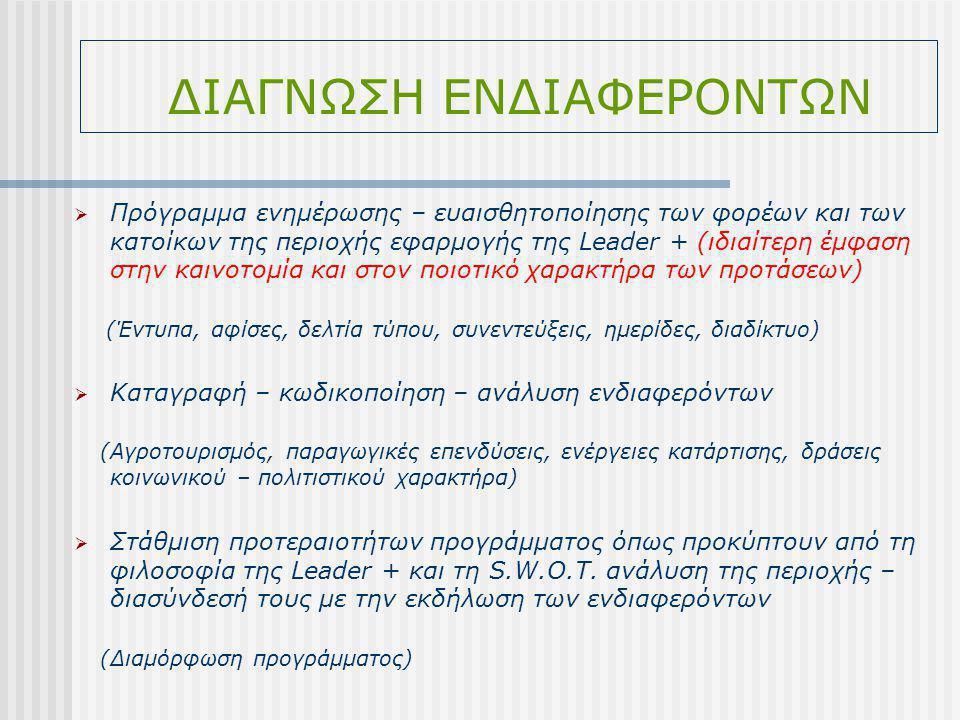  Πρόγραμμα ενημέρωσης – ευαισθητοποίησης των φορέων και των κατοίκων της περιοχής εφαρμογής της Leader + (ιδιαίτερη έμφαση στην καινοτομία και στον ποιοτικό χαρακτήρα των προτάσεων) (Έντυπα, αφίσες, δελτία τύπου, συνεντεύξεις, ημερίδες, διαδίκτυο)  Καταγραφή – κωδικοποίηση – ανάλυση ενδιαφερόντων (Αγροτουρισμός, παραγωγικές επενδύσεις, ενέργειες κατάρτισης, δράσεις κοινωνικού – πολιτιστικού χαρακτήρα)  Στάθμιση προτεραιοτήτων προγράμματος όπως προκύπτουν από τη φιλοσοφία της Leader + και τη S.W.O.T.