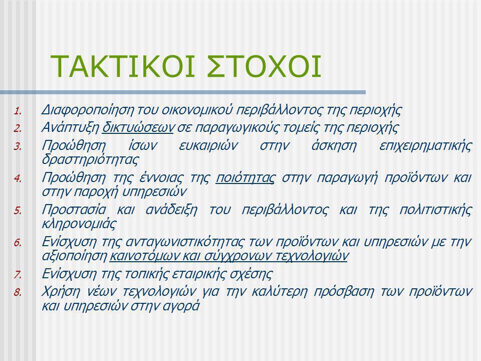 ΤΑΚΤΙΚΟΙ ΣΤΟΧΟΙ 1. Διαφοροποίηση του οικονομικού περιβάλλοντος της περιοχής 2.