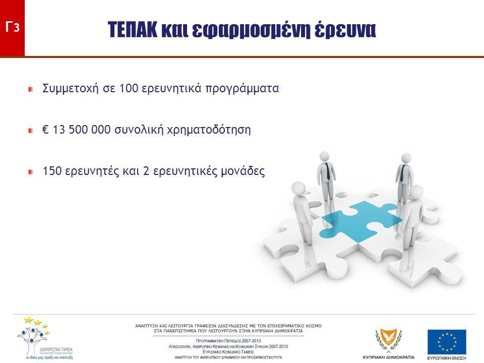 ΤΕΠΑΚ και εφαρμοσμένη έρευνα Γ3Γ3 Συμμετοχή σε 100 ερευνητικά προγράμματα € 13 500 000 συνολική χρηματοδότηση 150 ερευνητές και 2 ερευνητικές μονάδες