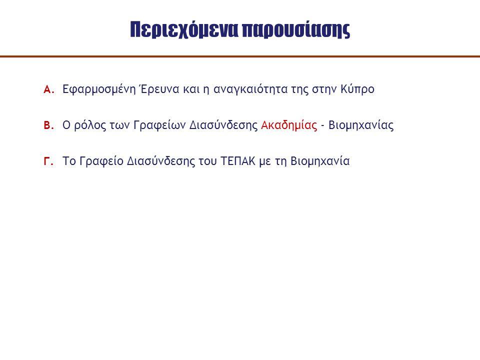 Περιεχόμενα παρουσίασης Α. Εφαρμοσμένη Έρευνα και η αναγκαιότητα της στην Κύπρο Β. Ο ρόλος των Γραφείων Διασύνδεσης Ακαδημίας - Βιομηχανίας Γ. Το Γραφ
