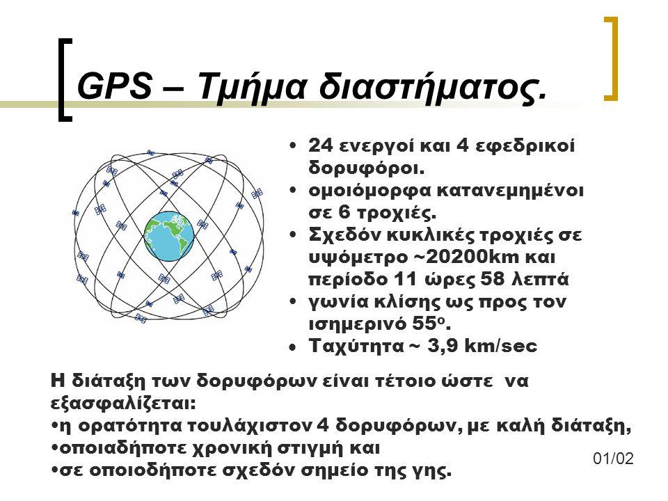 GPS – Εισαγωγή 02/02 Το GPS αποτελείται από τρία κυρίως λειτουργικά τμήματα: 1.Το τμήμα του διαστήματος. Αποτελείται από τους δορυφόρους κα τα σήματα