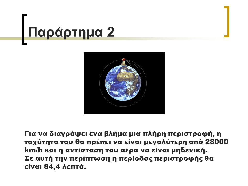Παράρτημα 1 Χρήσιμες τιμές. Σταθερές c=299792458 m/sec Τιμές που αφορούν την γη Ακτίνα της γης στον ισημερινό: 6.378.137m Ακτίνα της γης στους πόλους: