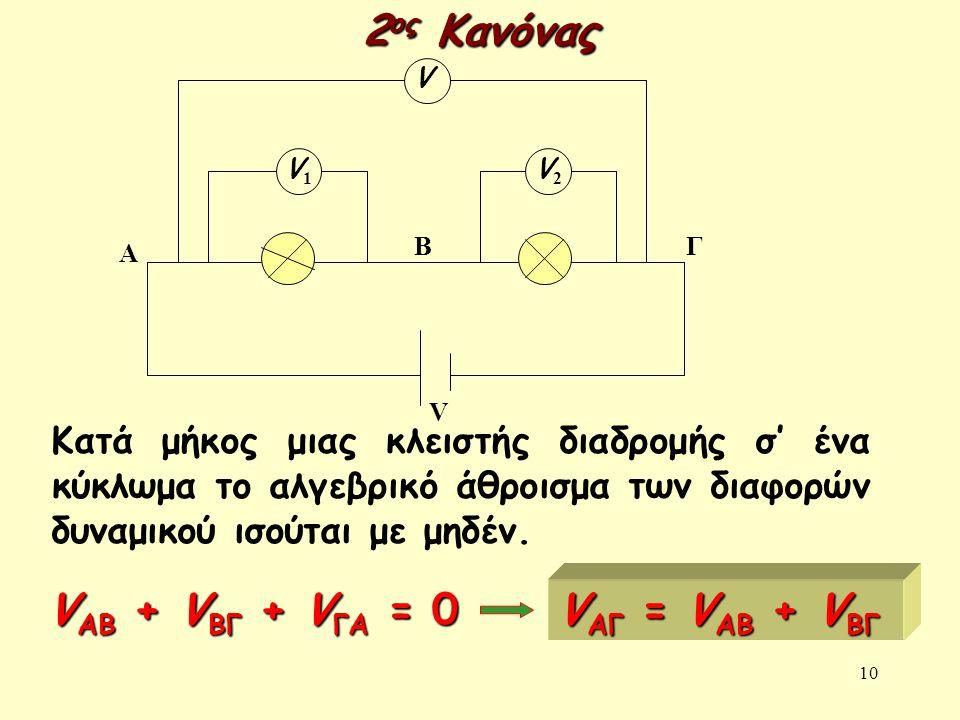 10 V1V1 V2V2 V A BΓ V 2 ος Κανόνας Κατά μήκος μιας κλειστής διαδρομής σ' ένα κύκλωμα το αλγεβρικό άθροισμα των διαφορών δυναμικού ισούται με μηδέν. V