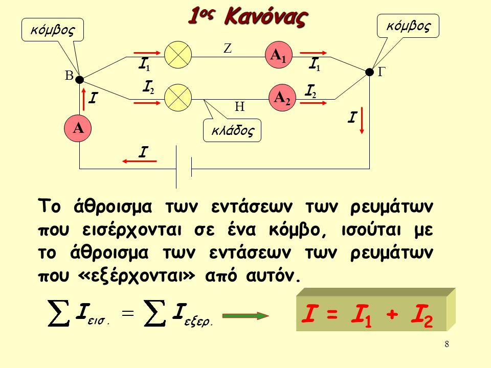 8 1 ος Κανόνας Α Α1Α1 Α2Α2 Ι Ι1Ι1 Ι2Ι2 Ι Β Γ κόμβος κλάδος Ζ Η Το άθροισμα των εντάσεων των ρευμάτων που εισέρχονται σε ένα κόμβο, ισούται με το άθροι