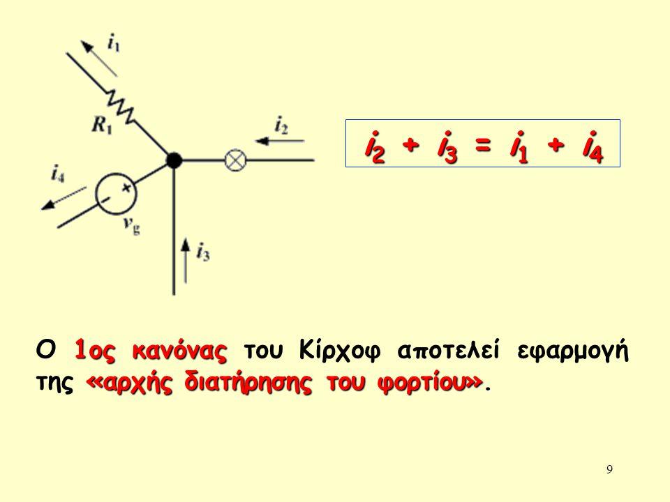 9 i 2 + i 3 = i 1 + i 4 1ος κανόνας «αρχής διατήρησης του φορτίου». Ο 1ος κανόνας του Κίρχοφ αποτελεί εφαρμογή της «αρχής διατήρησης του φορτίου».