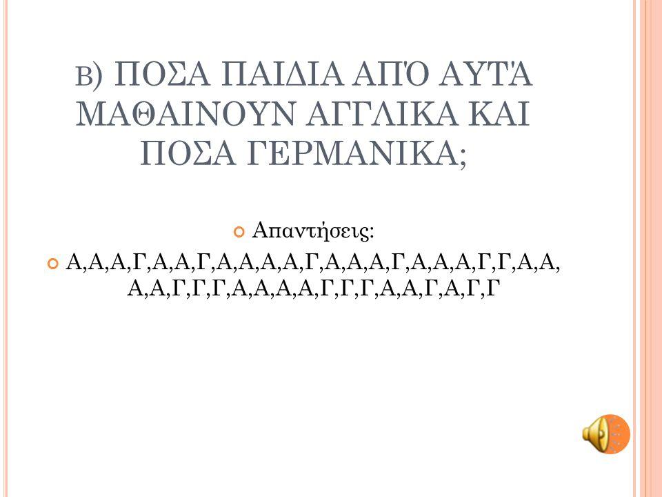Β ) ΠΟΣΑ ΠΑΙΔΙΑ ΑΠΌ ΑΥΤΆ ΜΑΘΑΙΝΟΥΝ ΑΓΓΛΙΚΑ ΚΑΙ ΠΟΣΑ ΓΕΡΜΑΝΙΚΑ; Απαντήσεις: Α,Α,Α,Γ,Α,Α,Γ,Α,Α,Α,Α,Γ,Α,Α,Α,Γ,Α,Α,Α,Γ,Γ,Α,Α, Α,Α,Γ,Γ,Γ,Α,Α,Α,Α,Γ,Γ,Γ,Α,Α,Γ,Α,Γ,Γ