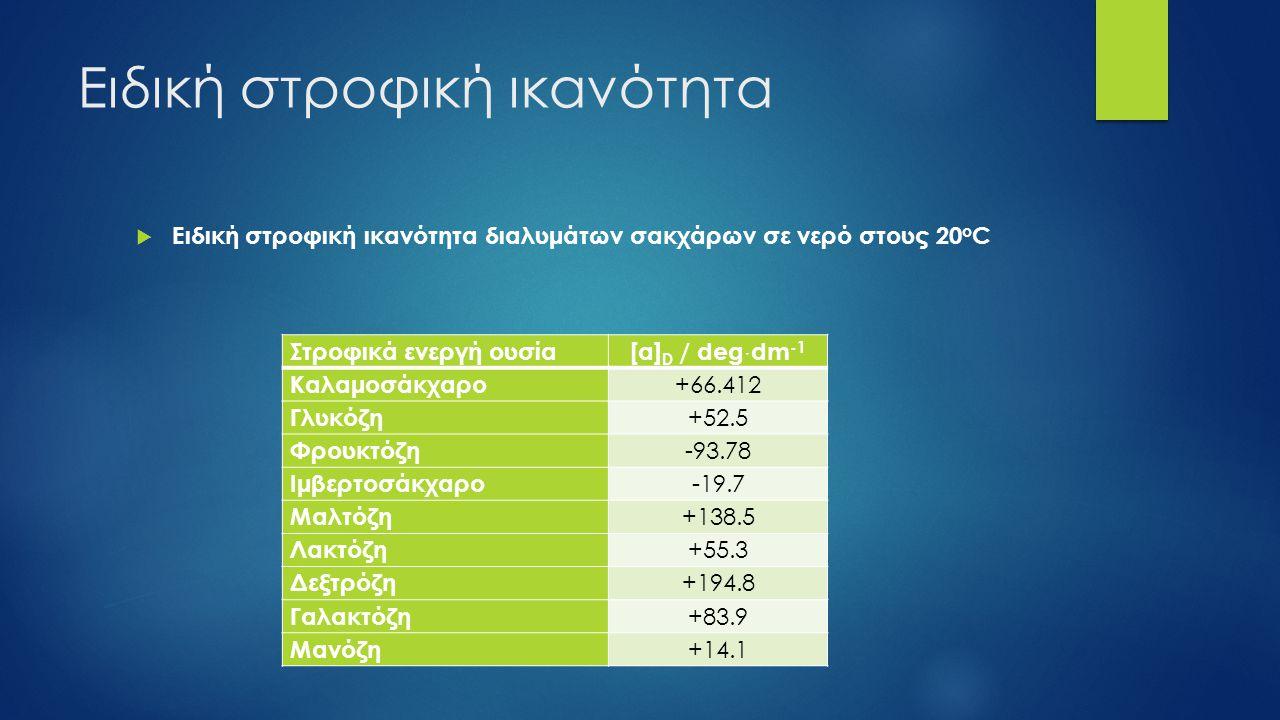Ειδική στροφική ικανότητα  Ειδική στροφική ικανότητα διαλυμάτων σακχάρων σε νερό στους 20 o C Στροφικά ενεργή ουσία[α] D / deg ˑ dm -1 Καλαμοσάκχαρο