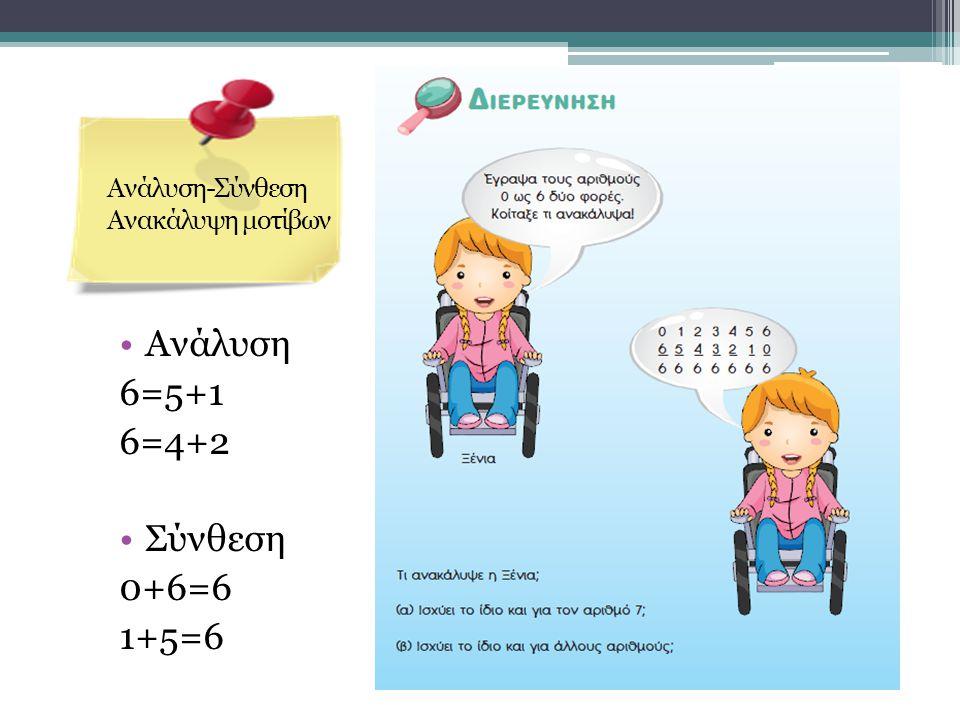 Ανάλυση-Σύνθεση Ανακάλυψη μοτίβων Ανάλυση 6=5+1 6=4+2 Σύνθεση 0+6=6 1+5=6