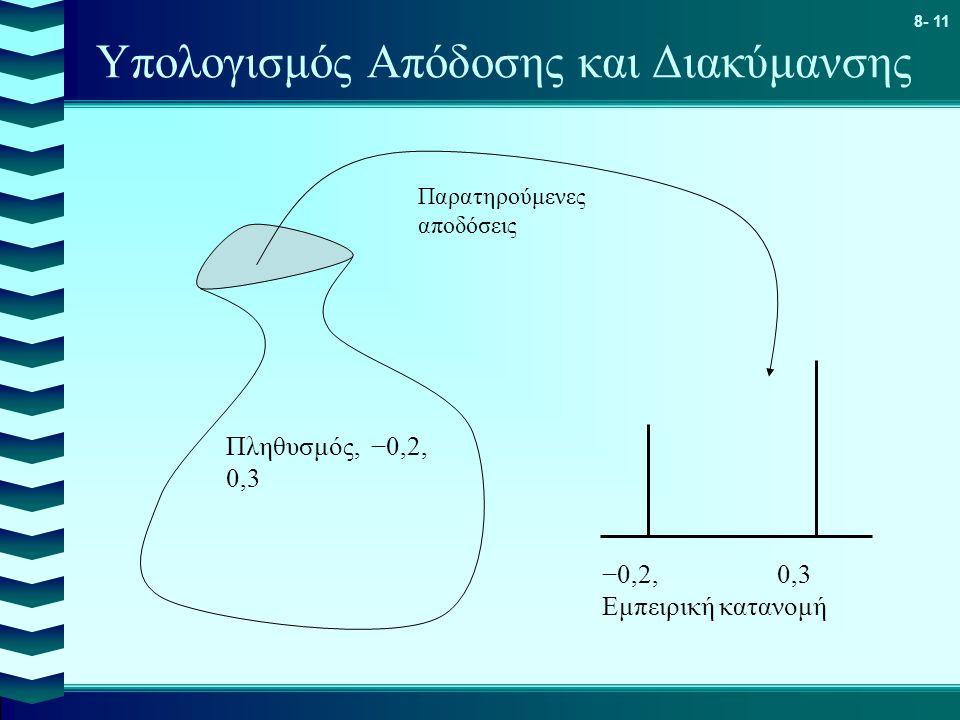 8- 11 Υπολογισμός Απόδοσης και Διακύμανσης Πληθυσμός, −0,2, 0,3 −0,2, 0,3 Εμπειρική κατανομή Παρατηρούμενες αποδόσεις